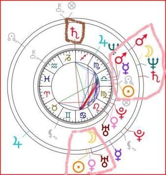 synastrie 9