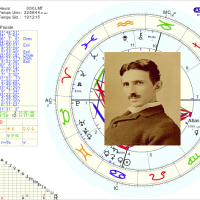 Nicolas #Tesla et la médecine alternative